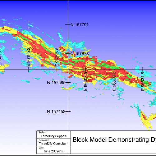 GeoModeler - Geological and Resource Modeling in GeoMine