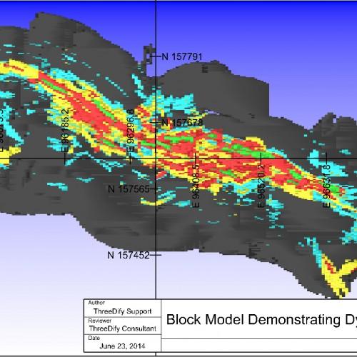 GeoModeler-Modelado Geológico y Estimación de Recursos