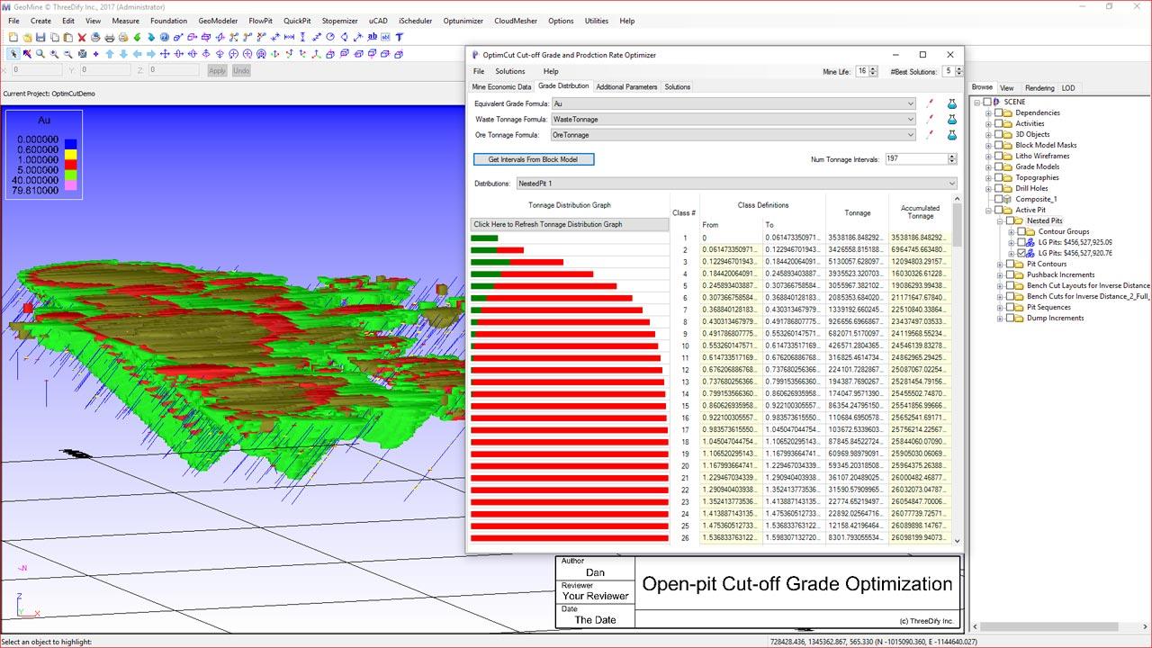 Cut Off Grade Optimization OptimCut