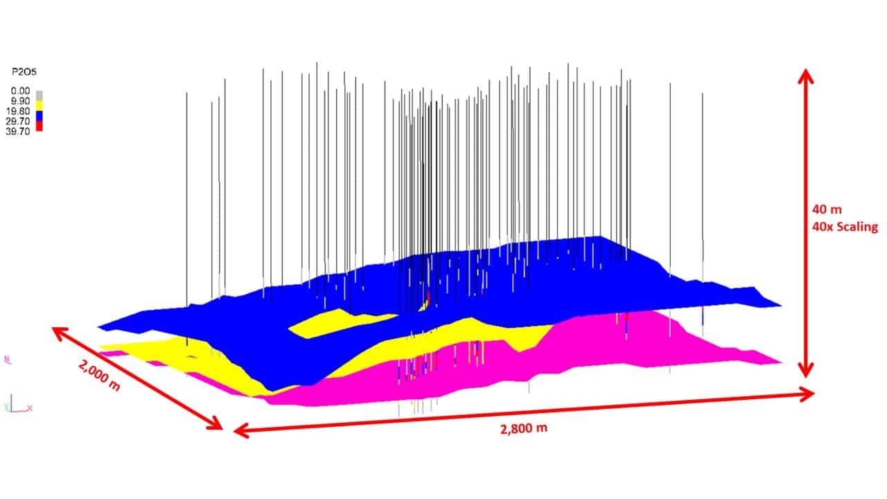 Gridded Seam Modelling for Stratified Deposit GSM