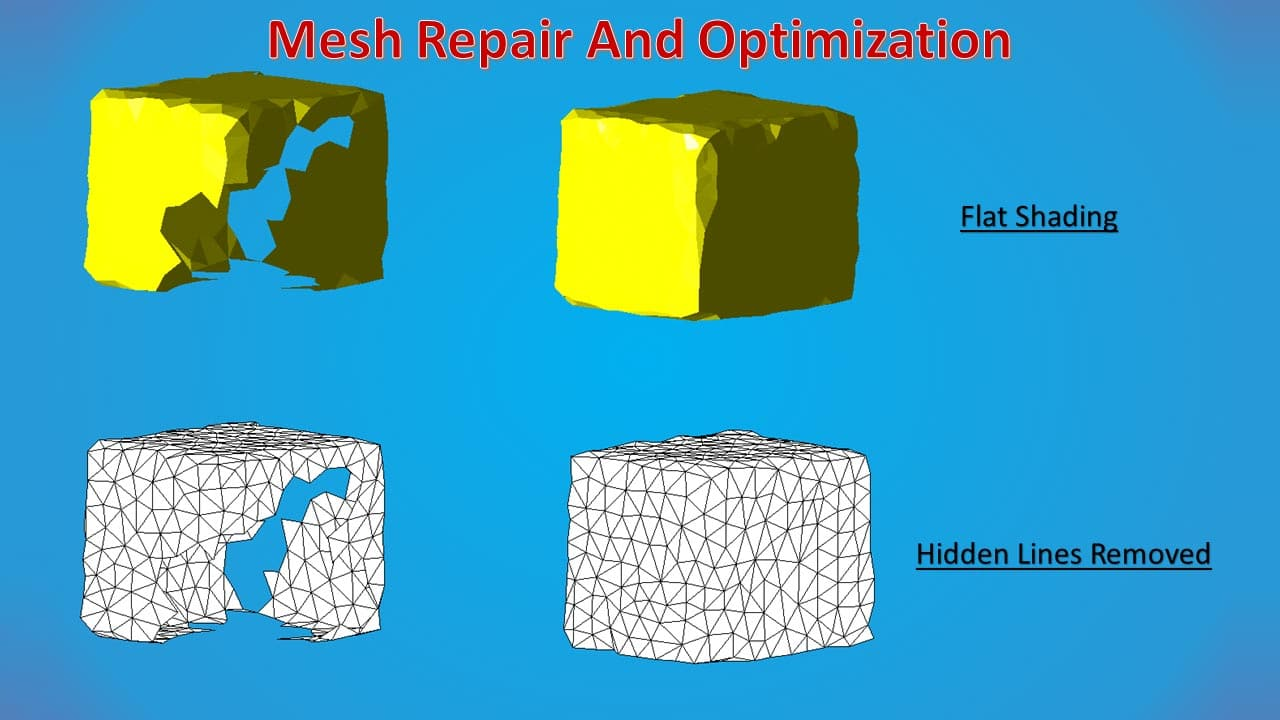 Mesh Repair and Optimization GeoMine Foundation