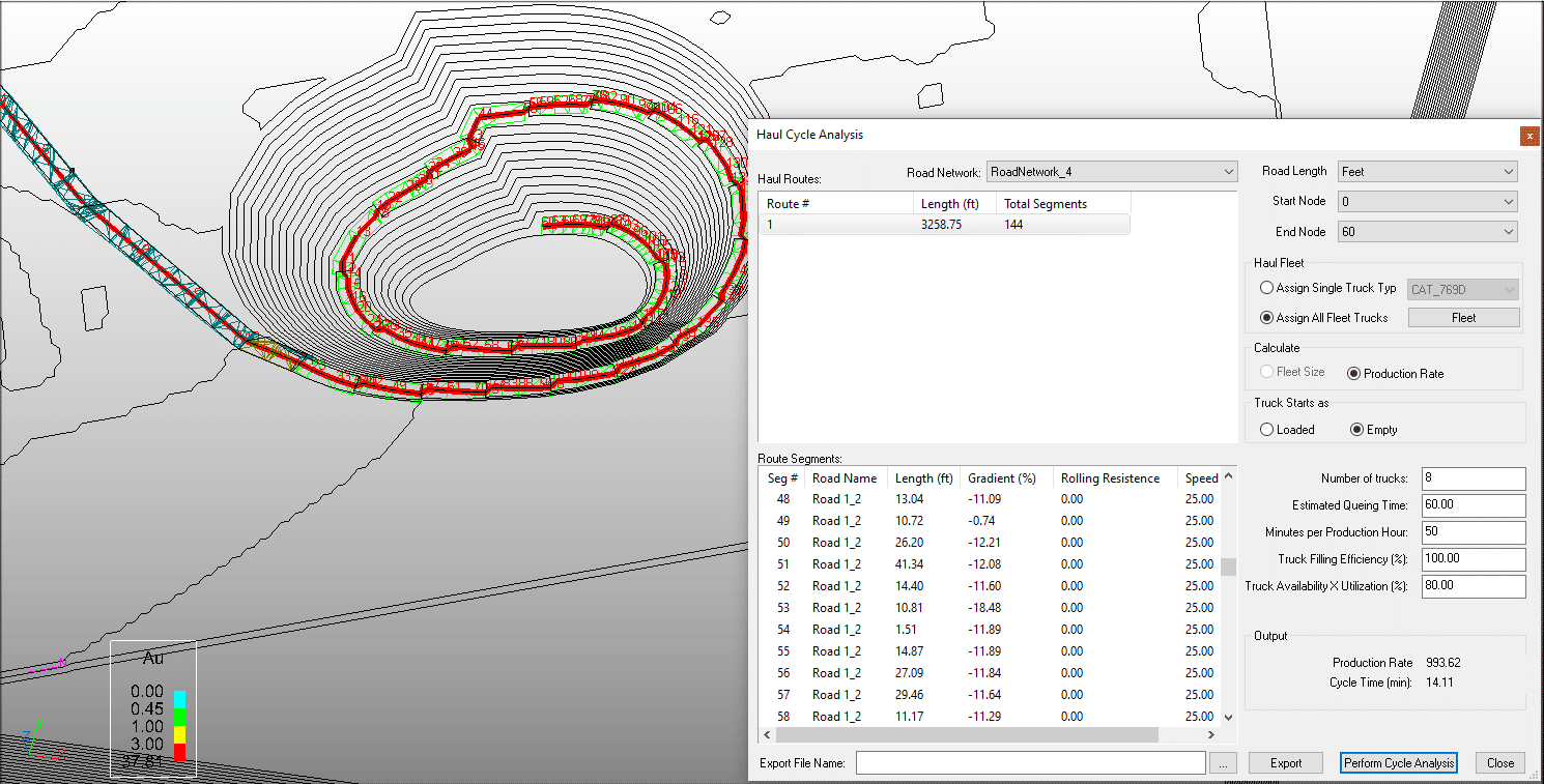Haul Route Analysis